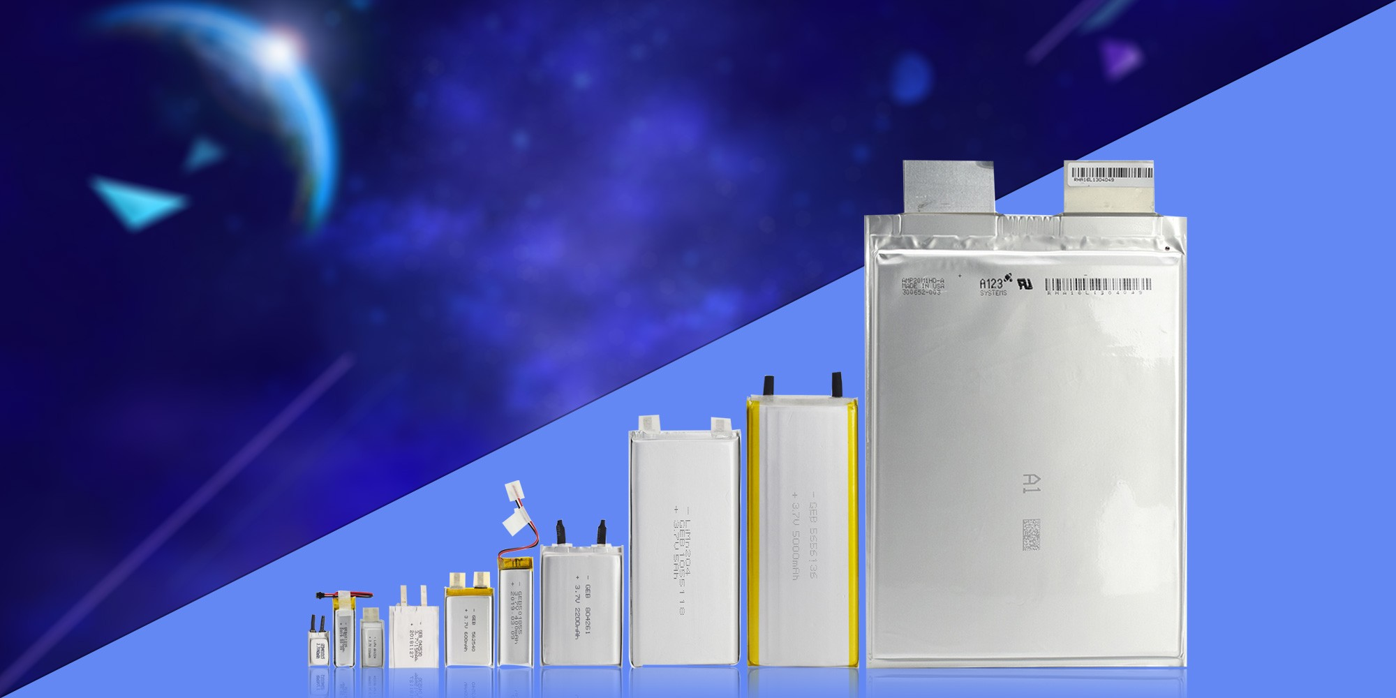 Lithium ion polymer  battery series